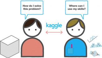paceval. and kaggle